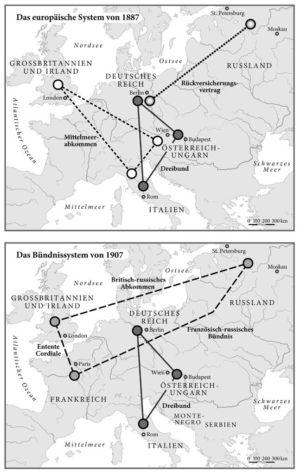 Bündnisse von 1887 und 1907