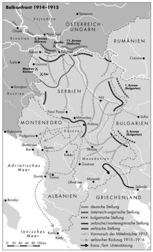 Balkanfront 1914 bis 1916