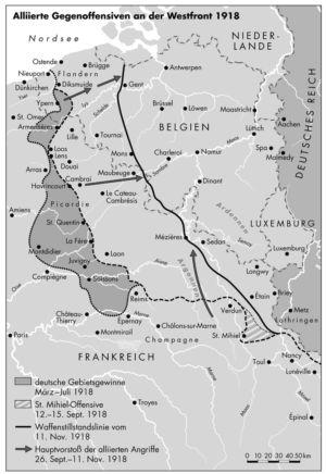 Gegenoffensiven an der Westfront 1918