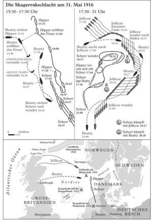 Skagerrakschlacht 1916