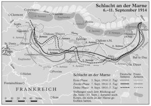 Schlacht an der Marne 1914