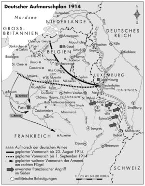 Westfront 1914