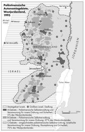 Westjordanland 1995