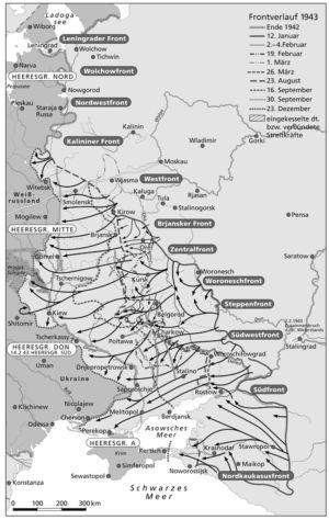 Sowjetunion 1943