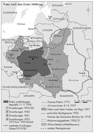 Polen nach dem Ersten Weltkrieg