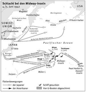 Schlacht bei den Midway Inseln 1942