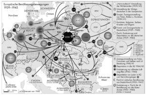 Europa 1939 bis 1945