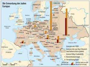 Ermordung der Juden in Europa