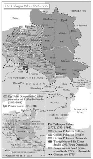 Polen 1772 bis 1918
