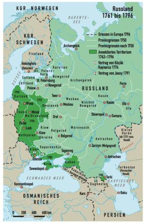 Russland 1761 bis 1796