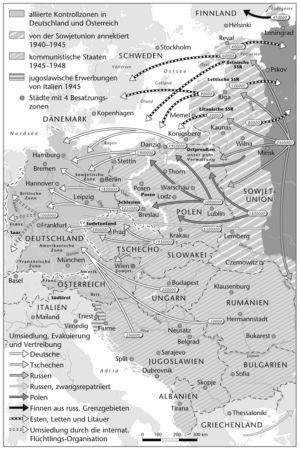 Flucht nach dem Zweiten Weltkrieg