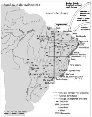Brasilien in der Kolonialzeit
