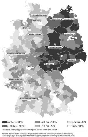 Null bis Zweijährige in Deutschland 2012
