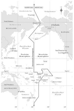 Datumsgrenze im Pazifischen Ozean