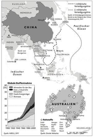 Asien und Australien