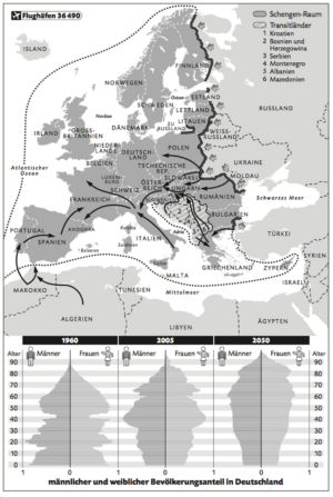 Emigration in Europa