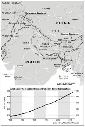 Indien und China – Kampf ums Wasser
