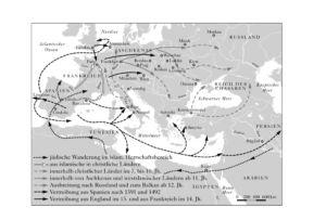 Jüdische Wanderungen in Europa
