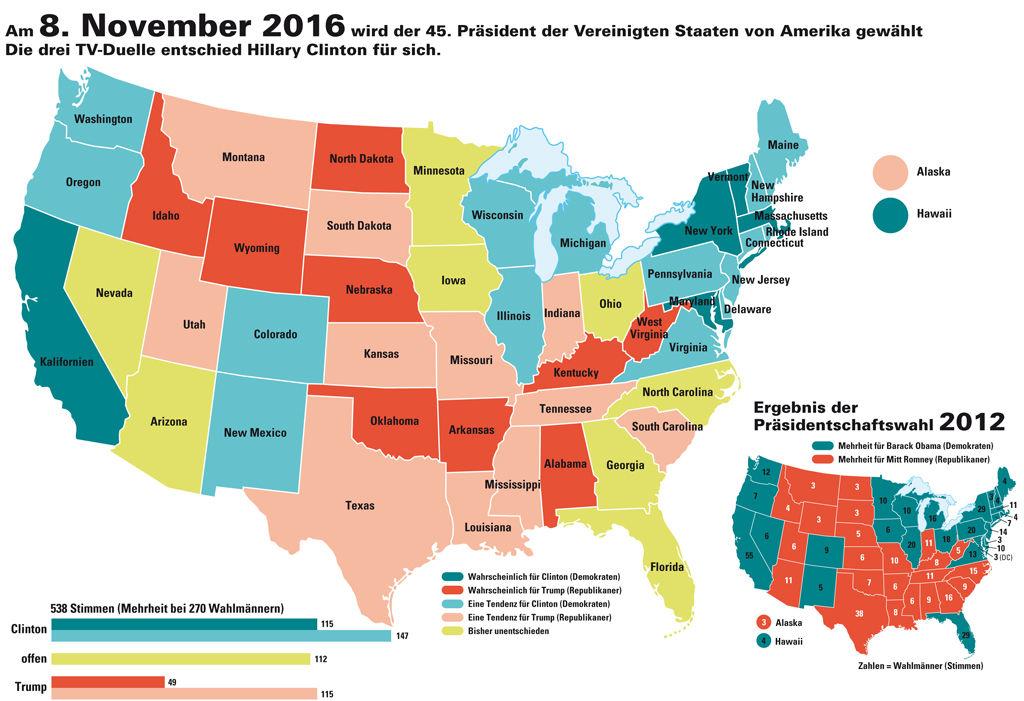Wahlkampf in den USA