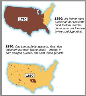 Indianer 1790 und 1890