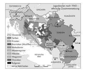 Jugoslawien nach 1945