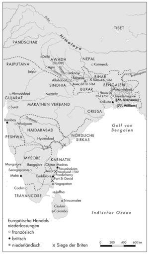 Indien (Siebenjährige Krieg)