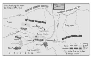 Schlacht bei Plataiai 479 vor Christus