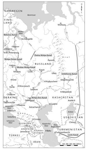 Russland und Zentralasien