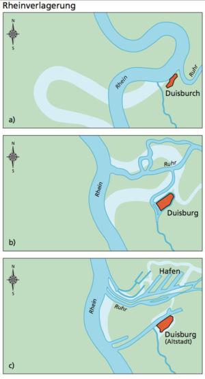 Rhein und Ruhr