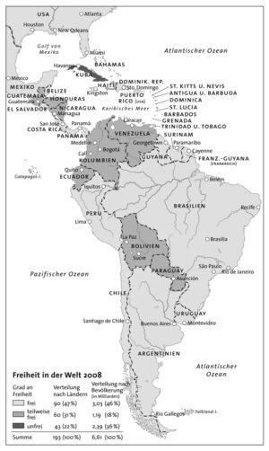 Lateinamerika 2008