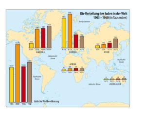 Verteilung der Juden in der Welt 1903 bis 1960
