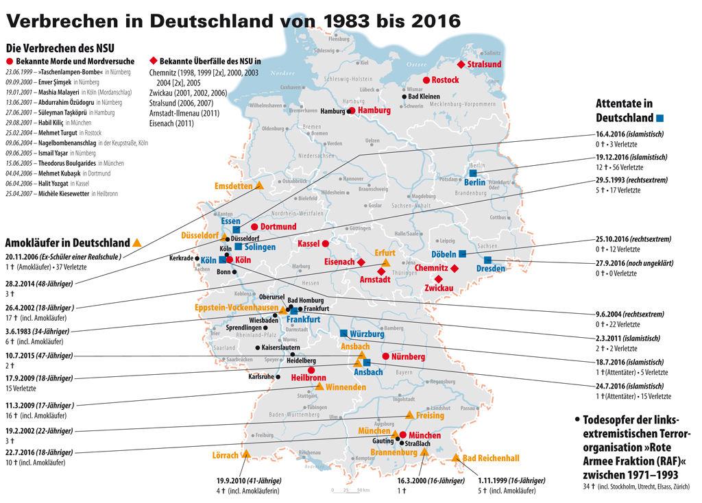 Verbrechen in Deutschland von 1983 bis 2016
