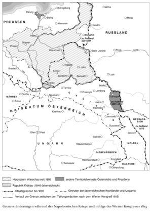 Polen 1807 bis 1815