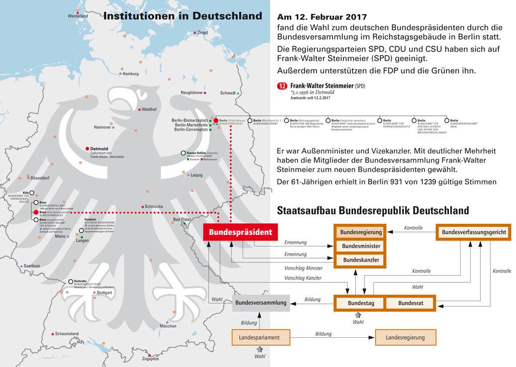 Frank-Walter Steinmeier wird neuer Bundespräsident