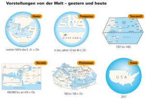 Weltbilder von 700 vor Christus bis 2017