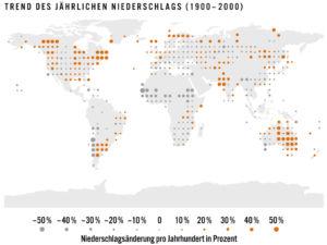 Jährlicher Niederschlag in der Welt