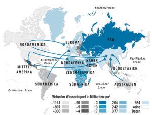Wasserimporte in der Welt