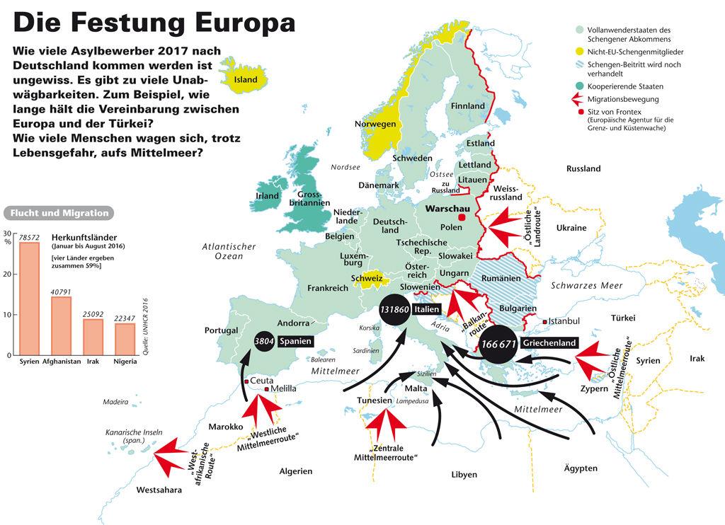 Frontex – Schutz Europas?