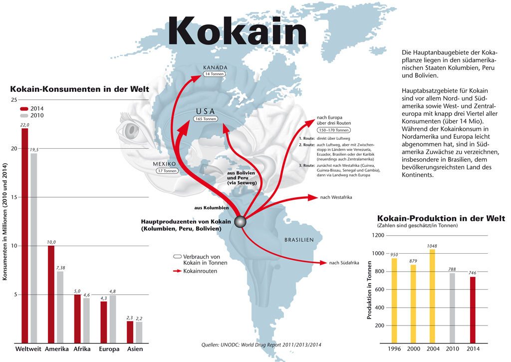 Kokain in der Welt