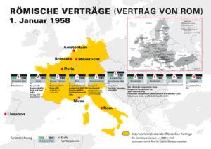 Römische Verträge 1958