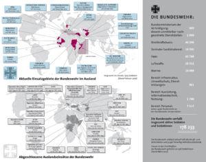 Hilfe durch die Bundeswehr