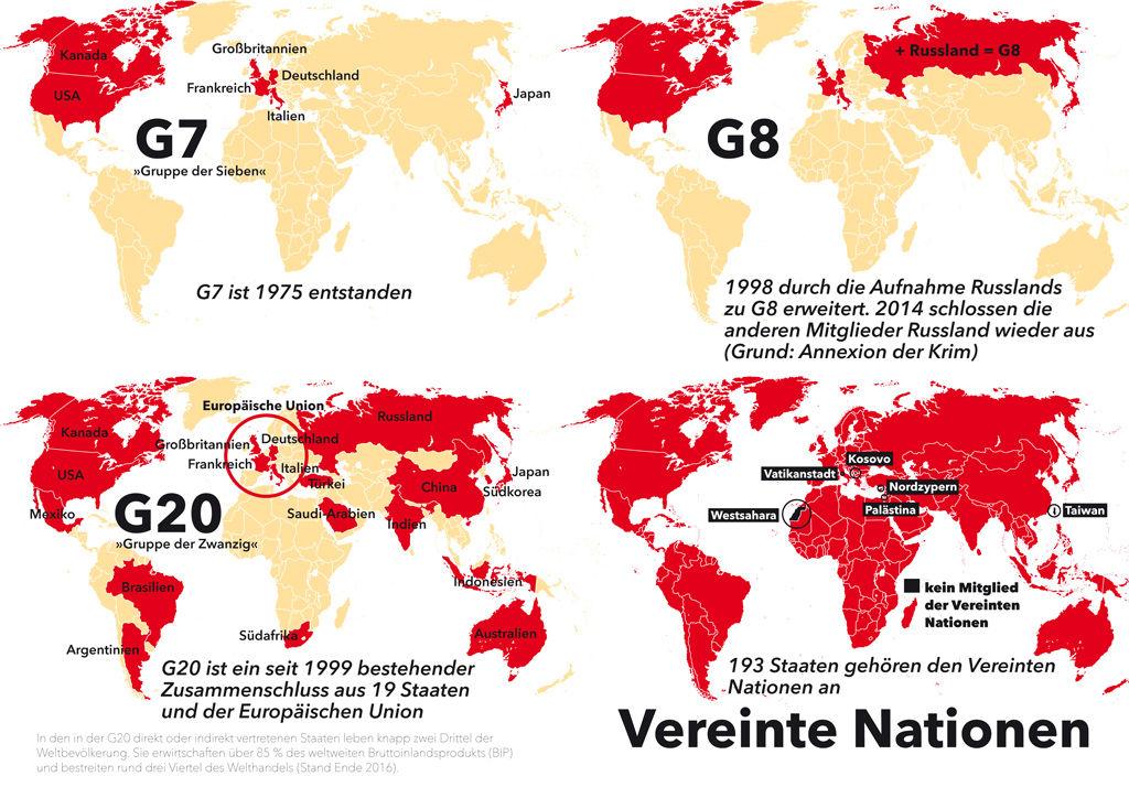 Von G7 bis zu den Vereinten Nationen