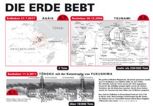 Erdbeben und Seebeben