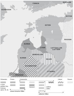 Völker im Baltikum