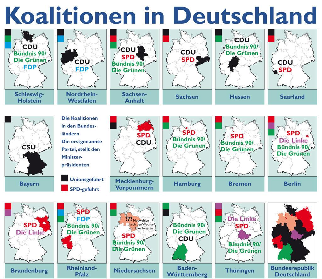 Koalitionen in Deutschland
