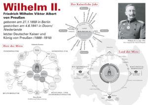 Letzter deutscher Kaiser Wilhelm II.