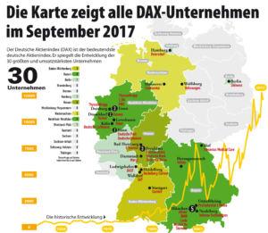 DAX-Unternehmen 2017