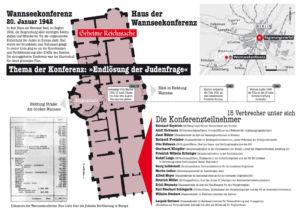 Die Endlösung der Judenfrage auf der Wannseekonferenz 1942