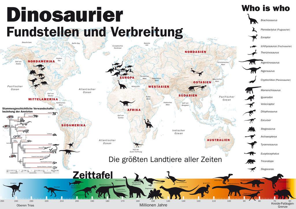 Die Faszination der Dinosaurier