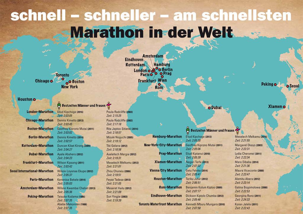 Marathon in the world